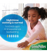 Goodnites Disposable Bed Mats for Bedwetting, 2.4 x 2.8 ft, 9 Ct