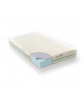 My First Crib Premium Memory Foam Crib and Toddler Bed Mattress Combination